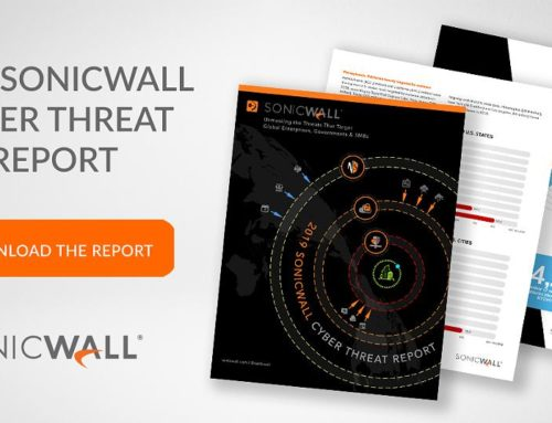 Raport SonicWALL Cyber Threat